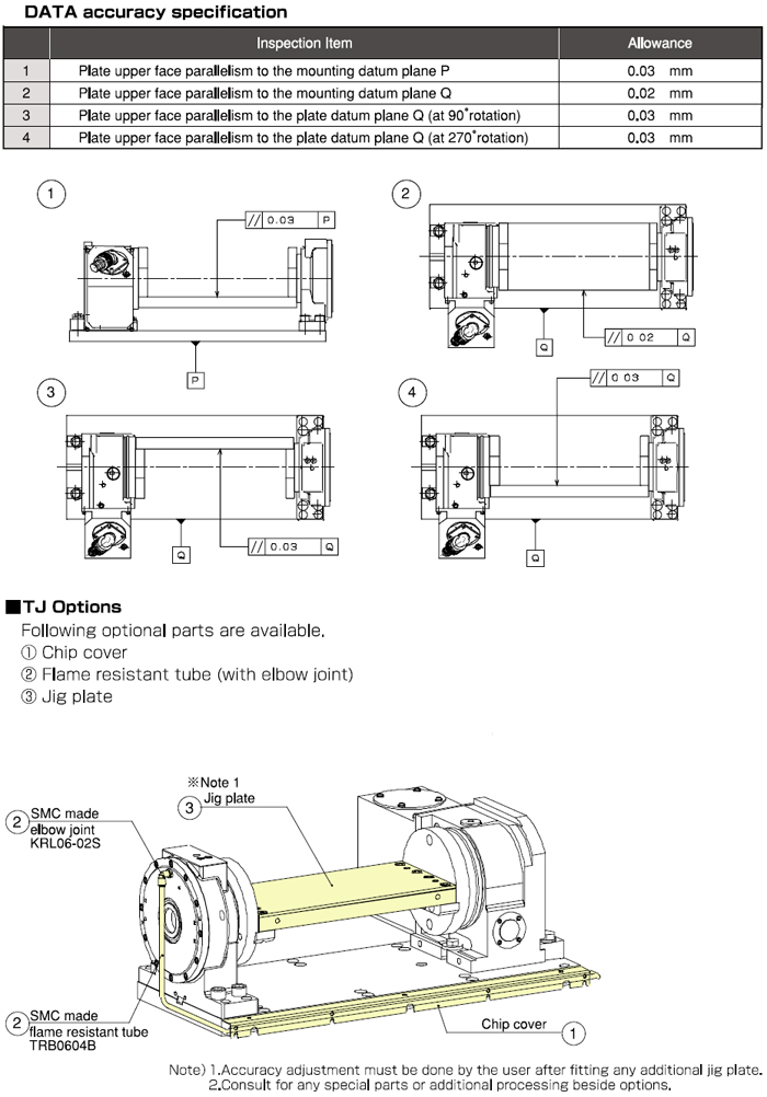 Trunnion Jig Data Accuracy Specification
