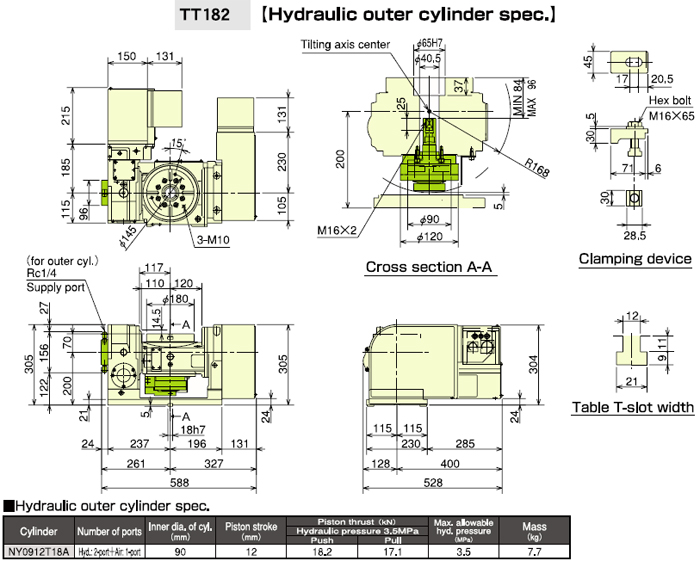 TT182 Hydraulic Outer Cylinder Specification