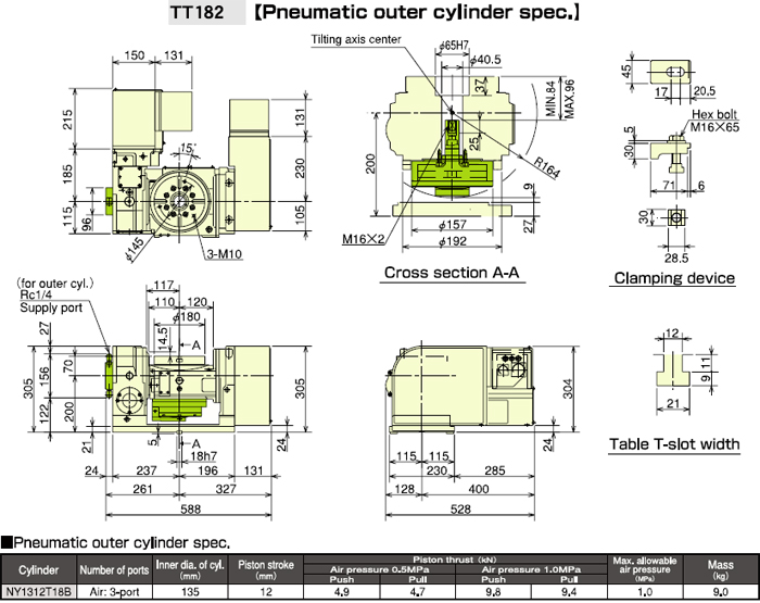 TT182 Pneumatic Outer Cylinder Specification