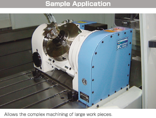 TT251/TT321 Sample Applications
